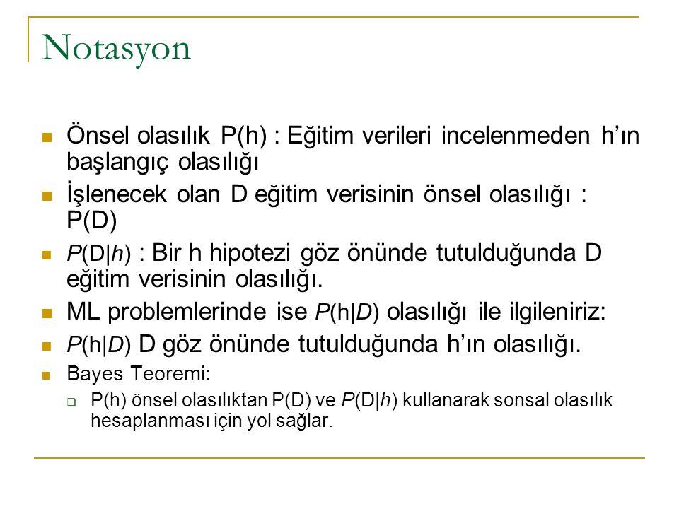 Notasyon  Önsel olasılık P(h) : Eğitim verileri incelenmeden h'ın başlangıç olasılığı  İşlenecek olan D eğitim verisinin önsel olasılığı : P(D)  P(
