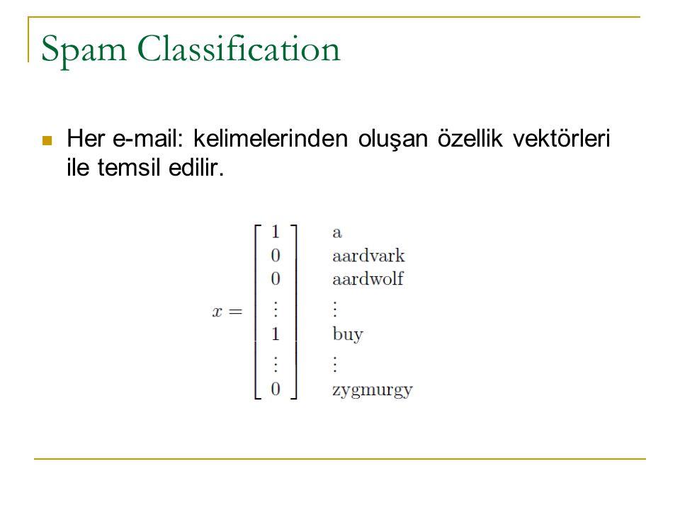 Spam Classification  Her e-mail: kelimelerinden oluşan özellik vektörleri ile temsil edilir.