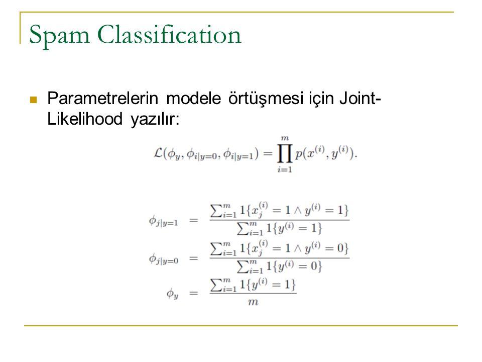 Spam Classification  Parametrelerin modele örtüşmesi için Joint- Likelihood yazılır: