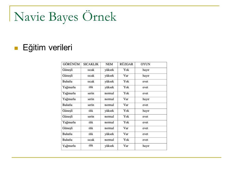 Navie Bayes Örnek  Eğitim verileri