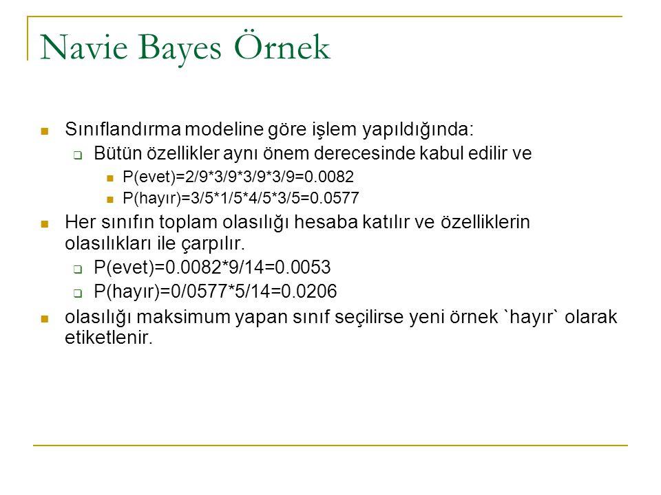 Navie Bayes Örnek  Sınıflandırma modeline göre işlem yapıldığında:  Bütün özellikler aynı önem derecesinde kabul edilir ve  P(evet)=2/9*3/9*3/9*3/9