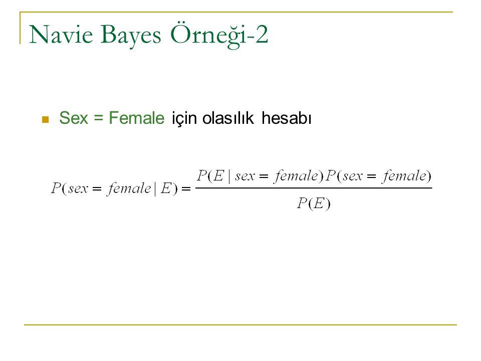 Navie Bayes Örneği-2  Sex = Female için olasılık hesabı