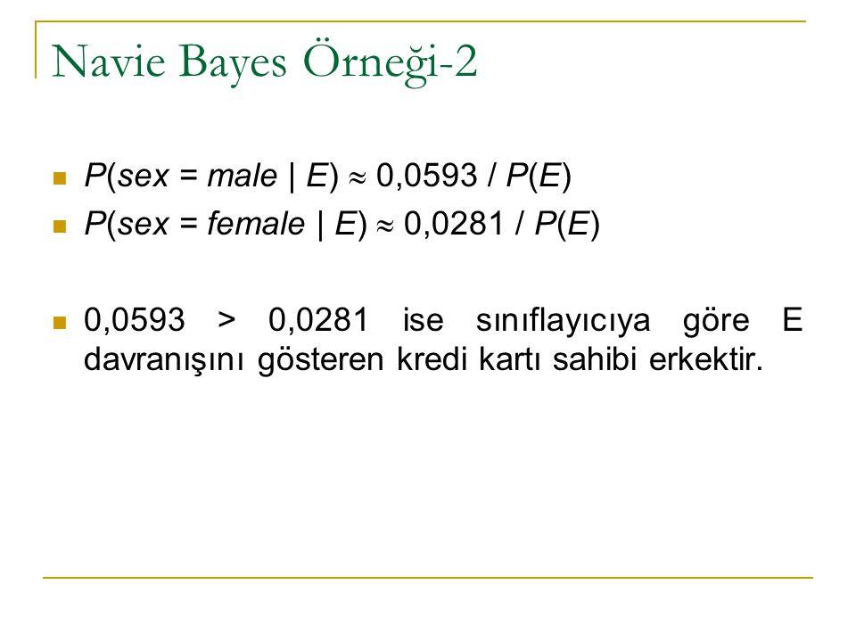 Navie Bayes Örneği-2  P(sex = male | E)  0,0593 / P(E)  P(sex = female | E)  0,0281 / P(E)  0,0593 > 0,0281 ise sınıflayıcıya göre E davranışını