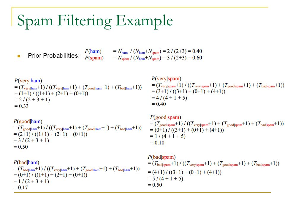 Spam Filtering Example  Prior Probabilities: