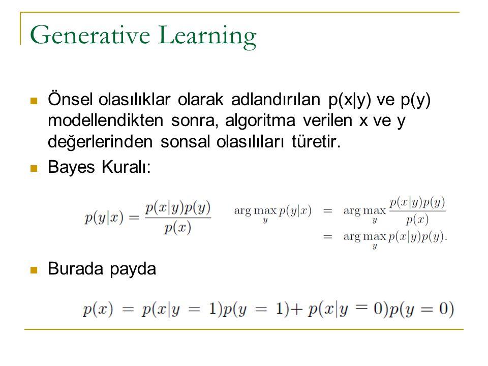 Generative Learning  Önsel olasılıklar olarak adlandırılan p(x|y) ve p(y) modellendikten sonra, algoritma verilen x ve y değerlerinden sonsal olasılı