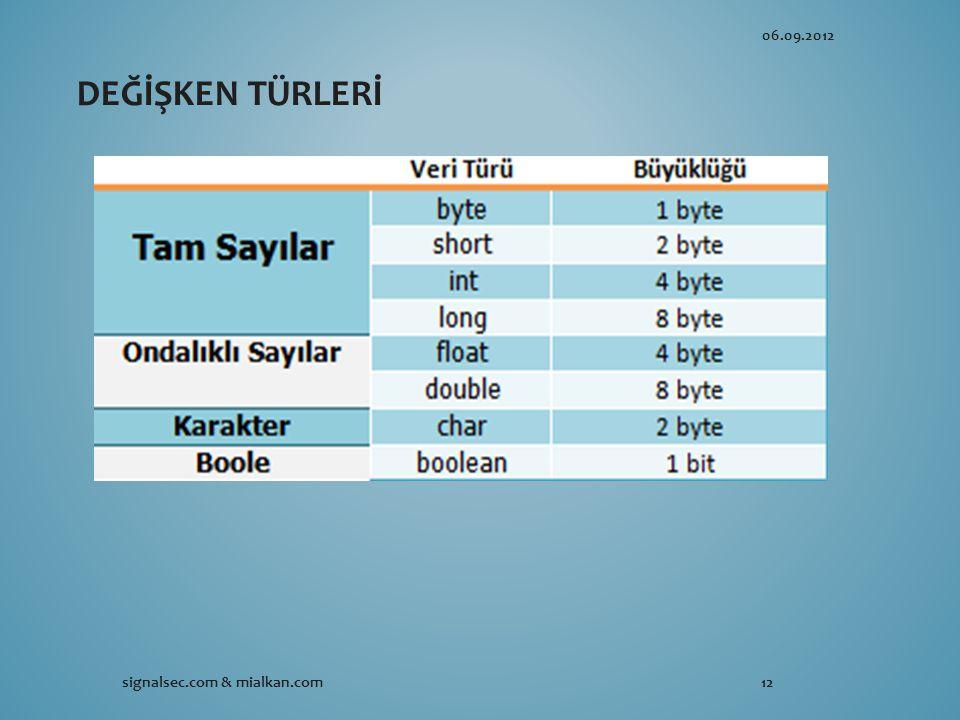 06.09.2012 signalsec.com & mialkan.com12 DEĞİŞKEN TÜRLERİ