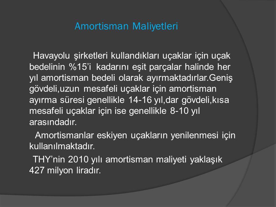 Amortisman Maliyetleri Havayolu şirketleri kullandıkları uçaklar için uçak bedelinin %15'i kadarını eşit parçalar halinde her yıl amortisman bedeli ol