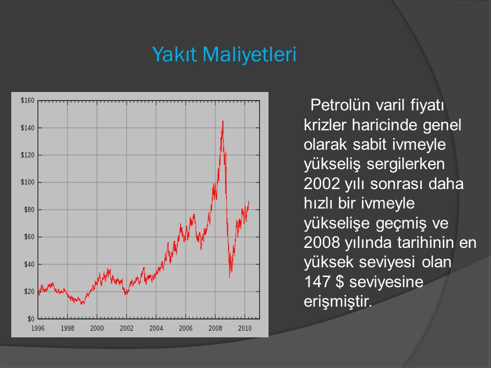 Yakıt Maliyetleri Petrolün varil fiyatı krizler haricinde genel olarak sabit ivmeyle yükseliş sergilerken 2002 yılı sonrası daha hızlı bir ivmeyle yük