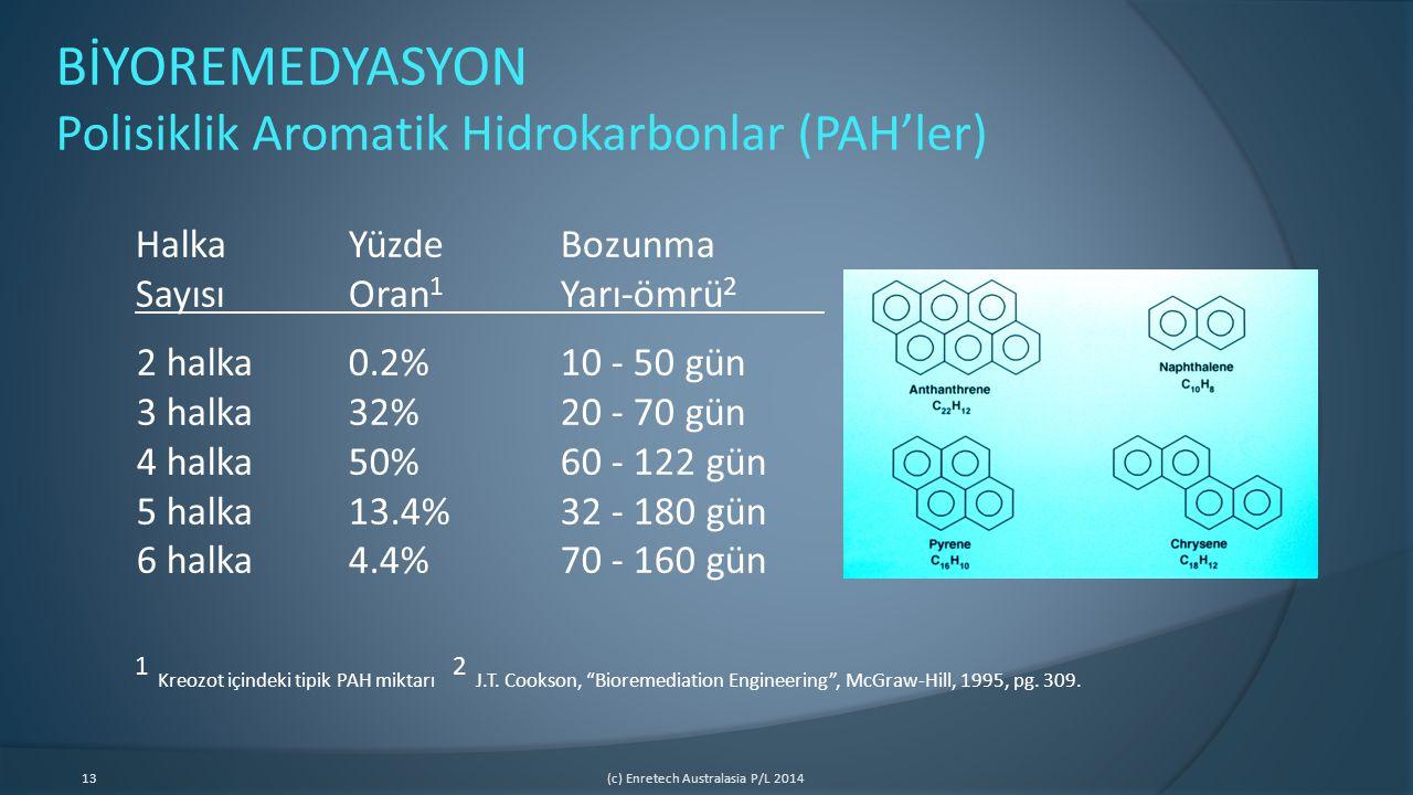 13(c) Enretech Australasia P/L 2014 BİYOREMEDYASYON Polisiklik Aromatik Hidrokarbonlar (PAH'ler) HalkaYüzdeBozunma SayısıOran 1 Yarı-ömrü 2 2 halka0.2