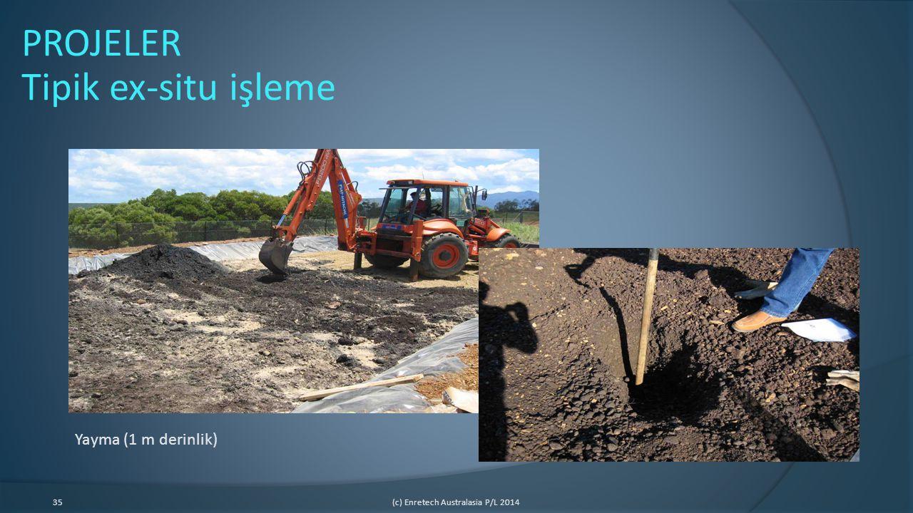 35(c) Enretech Australasia P/L 2014 Yayma (1 m derinlik) PROJELER Tipik ex-situ işleme