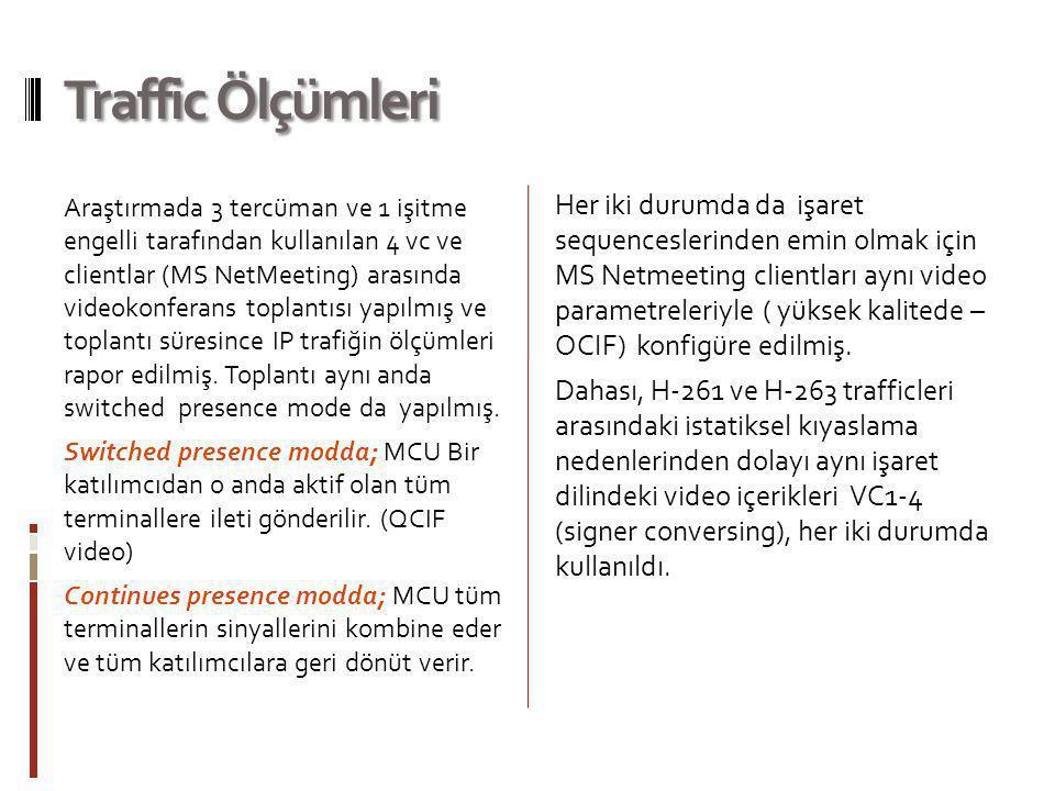 Traffic Ölçümleri Araştırmada 3 tercüman ve 1 işitme engelli tarafından kullanılan 4 vc ve clientlar (MS NetMeeting) arasında videokonferans toplantıs
