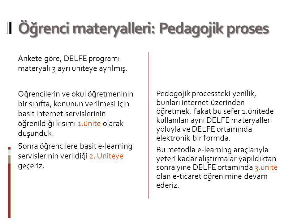 Öğrenci materyalleri: Pedagojik proses Ankete göre, DELFE programı materyali 3 ayrı üniteye ayrılmış. Öğrencilerin ve okul öğretmeninin bir sınıfta, k