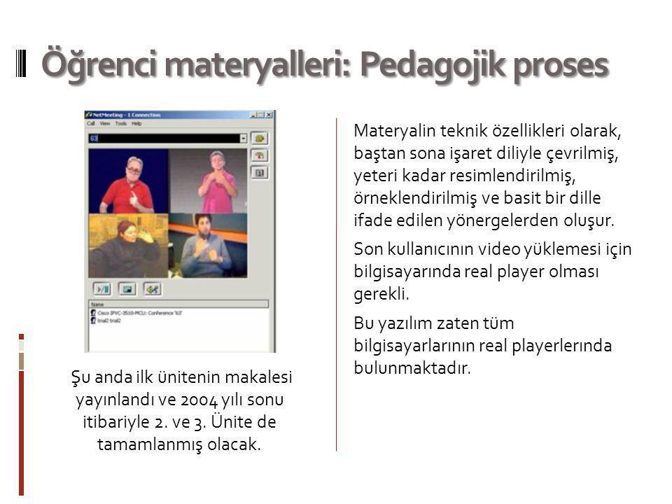 Öğrenci materyalleri: Pedagojik proses Şu anda ilk ünitenin makalesi yayınlandı ve 2004 yılı sonu itibariyle 2. ve 3. Ünite de tamamlanmış olacak. Mat