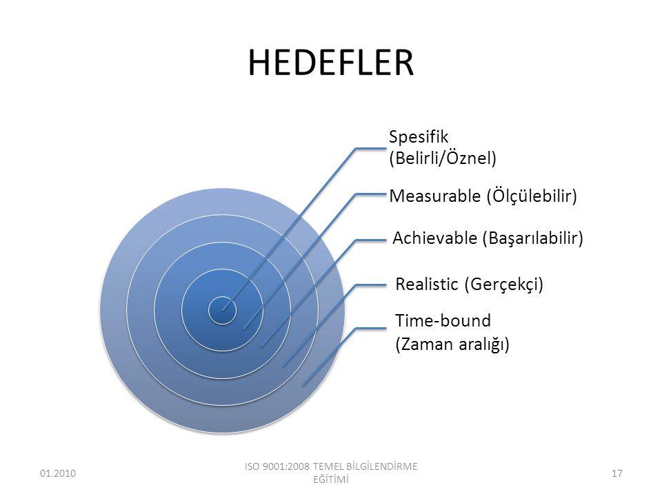 HEDEFLER Spesifik (Belirli/Öznel) Measurable (Ölçülebilir) Achievable (Başarılabilir) 01.201017 ISO 9001:2008 TEMEL BİLGİLENDİRME EĞİTİMİ Realistic (G