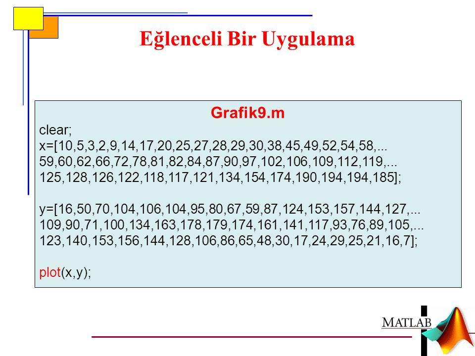 Eğlenceli Bir Uygulama Grafik9.m clear; x=[10,5,3,2,9,14,17,20,25,27,28,29,30,38,45,49,52,54,58,...