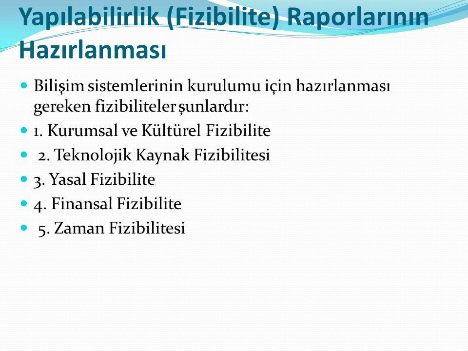 Yapılabilirlik (Fizibilite) Raporlarının Hazırlanması  Bilişim sistemlerinin kurulumu için hazırlanması gereken fizibiliteler şunlardır:  1. Kurumsa