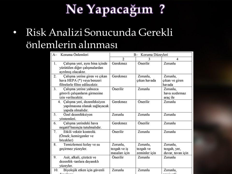 • Risk Analizi Sonucunda Gerekli önlemlerin alınması