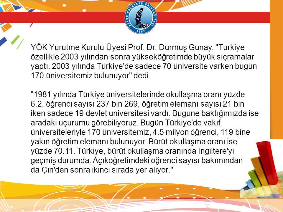 YÖK Yürütme Kurulu Üyesi Prof. Dr. Durmuş Günay,