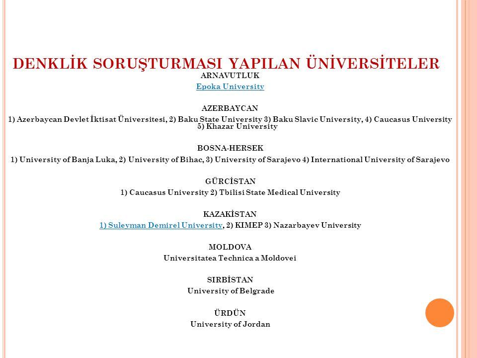 DENKLİK SORUŞTURMASI YAPILAN ÜNİVERSİTELER ARNAVUTLUK Epoka University AZERBAYCAN 1) Azerbaycan Devlet İktisat Üniversitesi, 2) Baku State University
