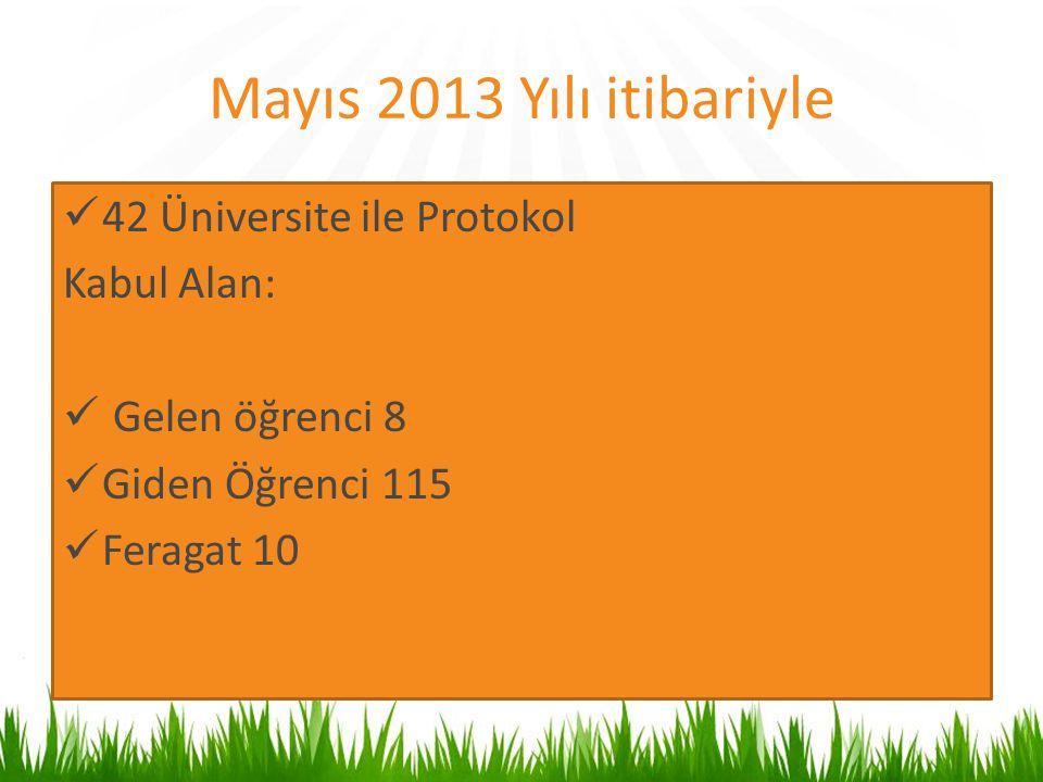 Mayıs 2013 Yılı itibariyle  42 Üniversite ile Protokol Kabul Alan:  Gelen öğrenci 8  Giden Öğrenci 115  Feragat 10
