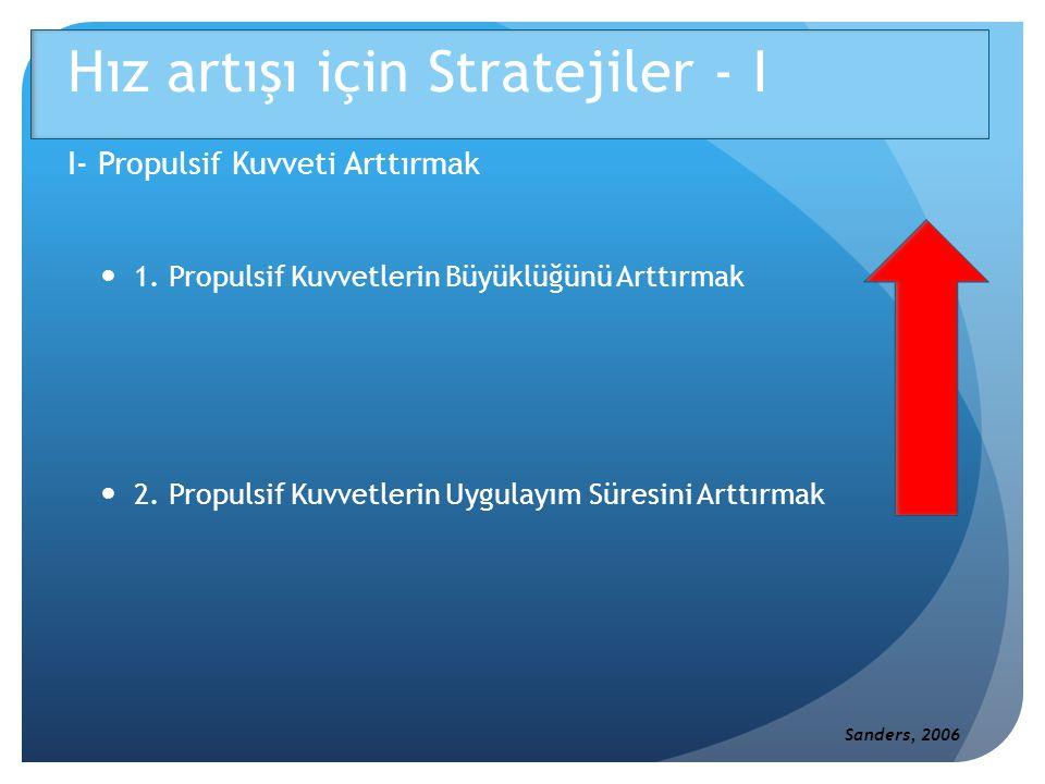 Hız artışı için Stratejiler - I I- Propulsif Kuvveti Arttırmak  1. Propulsif Kuvvetlerin Büyüklüğünü Arttırmak  2. Propulsif Kuvvetlerin Uygulayım S