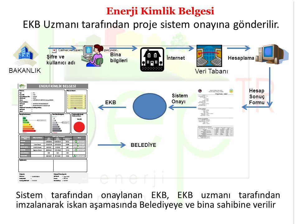Enerji Kimlik Belgesi EKB Uzmanı tarafından proje sistem onayına gönderilir. BAKANLIK Şifre ve kullanıcı adı Bina bilgileri İnternet Veri Tabanı Hesap