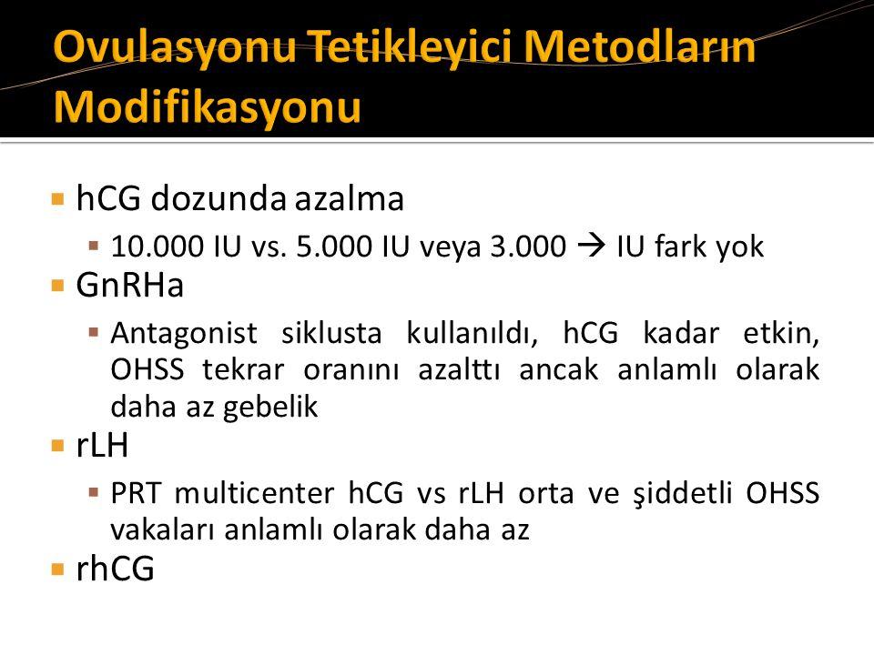  hCG dozunda azalma  10.000 IU vs. 5.000 IU veya 3.000  IU fark yok  GnRHa  Antagonist siklusta kullanıldı, hCG kadar etkin, OHSS tekrar oranını