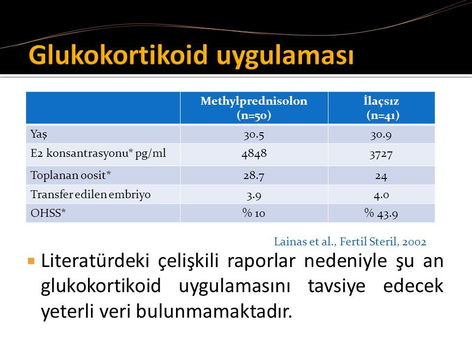  Literatürdeki çelişkili raporlar nedeniyle şu an glukokortikoid uygulamasını tavsiye edecek yeterli veri bulunmamaktadır. Methylprednisolon (n=50) İ