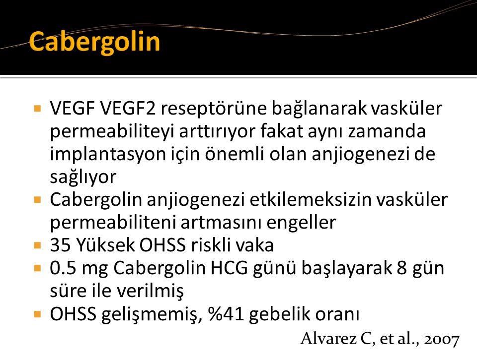  VEGF VEGF2 reseptörüne bağlanarak vasküler permeabiliteyi arttırıyor fakat aynı zamanda implantasyon için önemli olan anjiogenezi de sağlıyor  Cabe