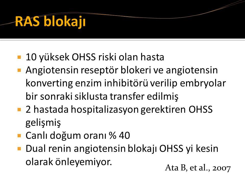  10 yüksek OHSS riski olan hasta  Angiotensin reseptör blokeri ve angiotensin konverting enzim inhibitörü verilip embryolar bir sonraki siklusta tra