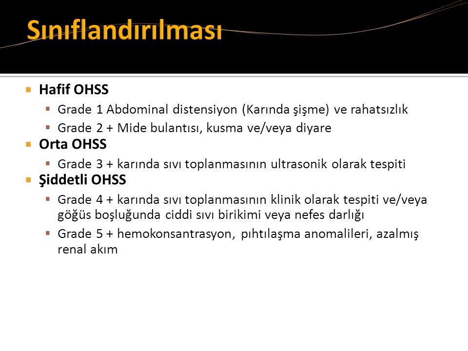  Hafif OHSS  Grade 1 Abdominal distensiyon (Karında şişme) ve rahatsızlık  Grade 2 + Mide bulantısı, kusma ve/veya diyare  Orta OHSS  Grade 3 + k