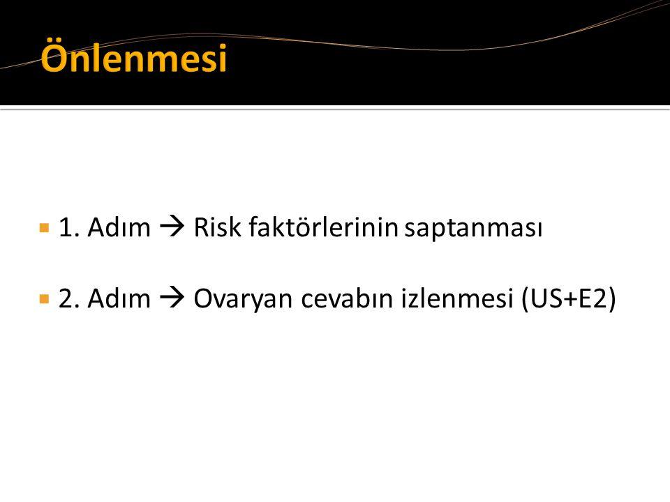  1. Adım  Risk faktörlerinin saptanması  2. Adım  Ovaryan cevabın izlenmesi (US+E2)