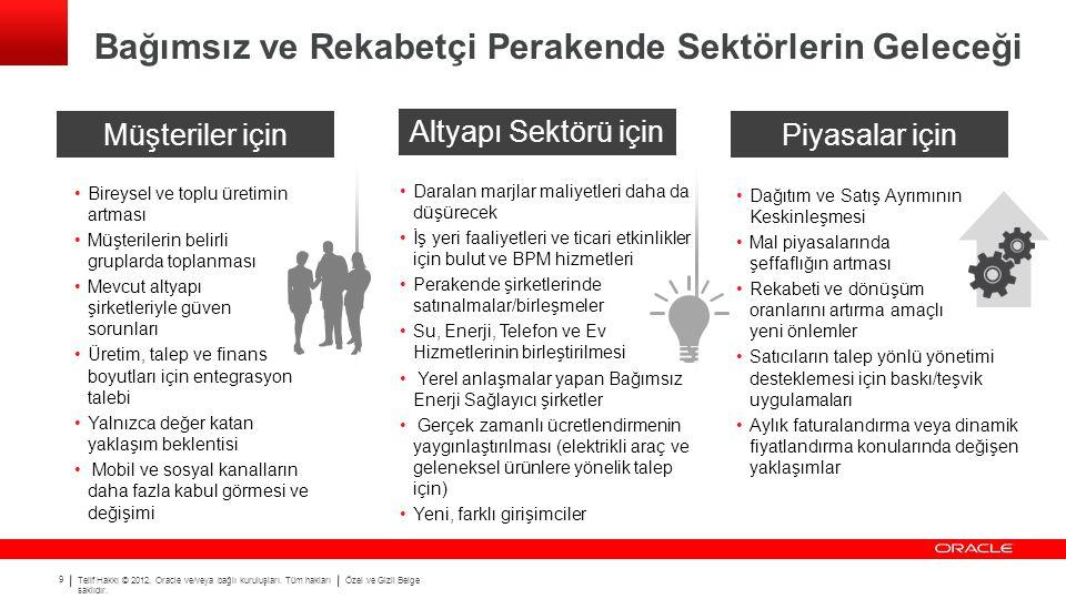 Telif Hakkı © 2012, Oracle ve/veya bağlı kuruluşları.