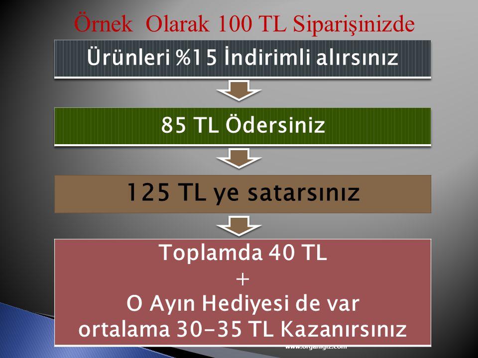 www.organigiz.com Örnek Olarak 100 TL Siparişinizde 125 TL ye satarsınız Toplamda 35 TL + O Ayın Hediyesi de var ortalama 30-35 TL Kazanırsınız