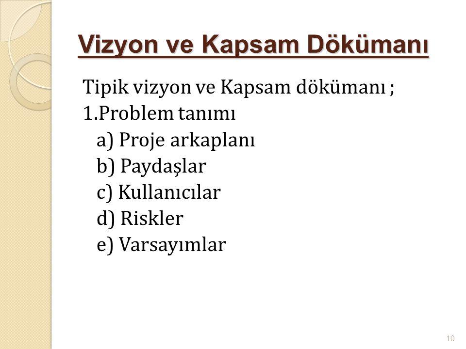 Vizyon ve Kapsam Dökümanı Tipik vizyon ve Kapsam dökümanı ; 1.Problem tanımı a) Proje arkaplanı b) Paydaşlar c) Kullanıcılar d) Riskler e) Varsayımlar