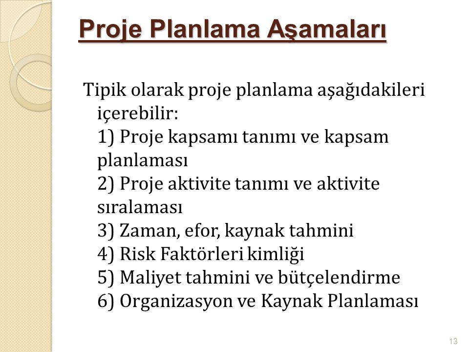 Proje Planlama Aşamaları Tipik olarak proje planlama aşağıdakileri içerebilir: 1) Proje kapsamı tanımı ve kapsam planlaması 2) Proje aktivite tanımı v