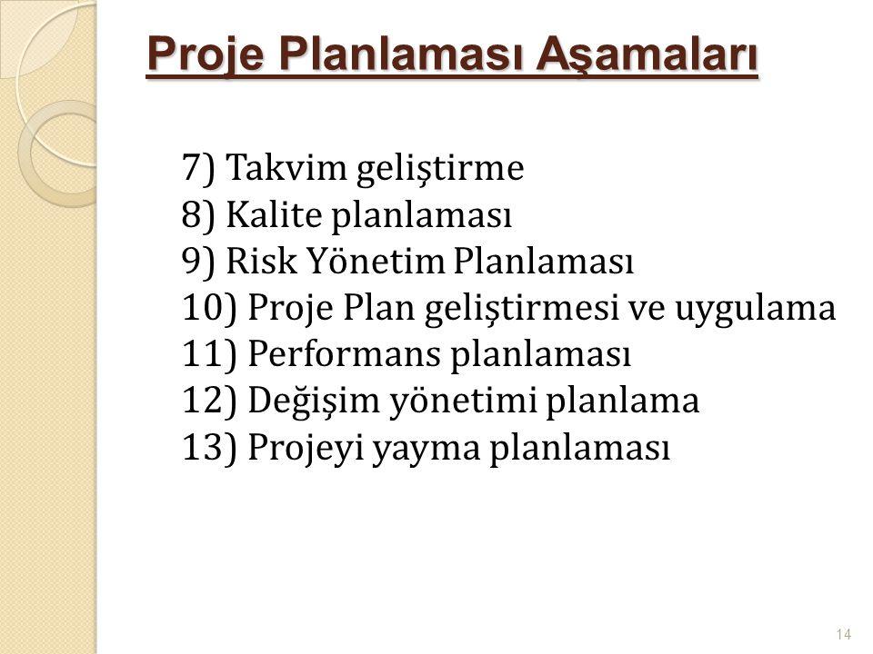 Proje Planlaması Aşamaları 7) Takvim geliştirme 8) Kalite planlaması 9) Risk Yönetim Planlaması 10) Proje Plan geliştirmesi ve uygulama 11) Performans