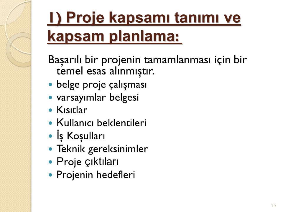 1) Proje kapsamı tanımı ve kapsam planlama : 1) Proje kapsamı tanımı ve kapsam planlama : Başarılı bir projenin tamamlanması için bir temel esas alınm