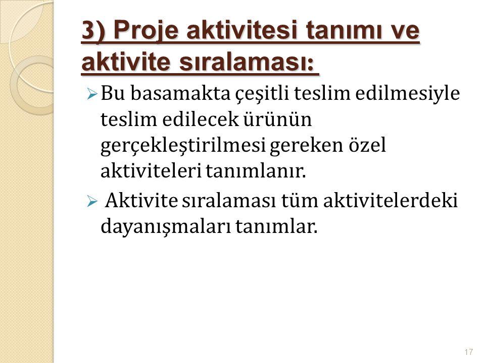 3) Proje aktivitesi tanımı ve aktivite sıralaması : 3) Proje aktivitesi tanımı ve aktivite sıralaması :  Bu basamakta çeşitli teslim edilmesiyle tesl