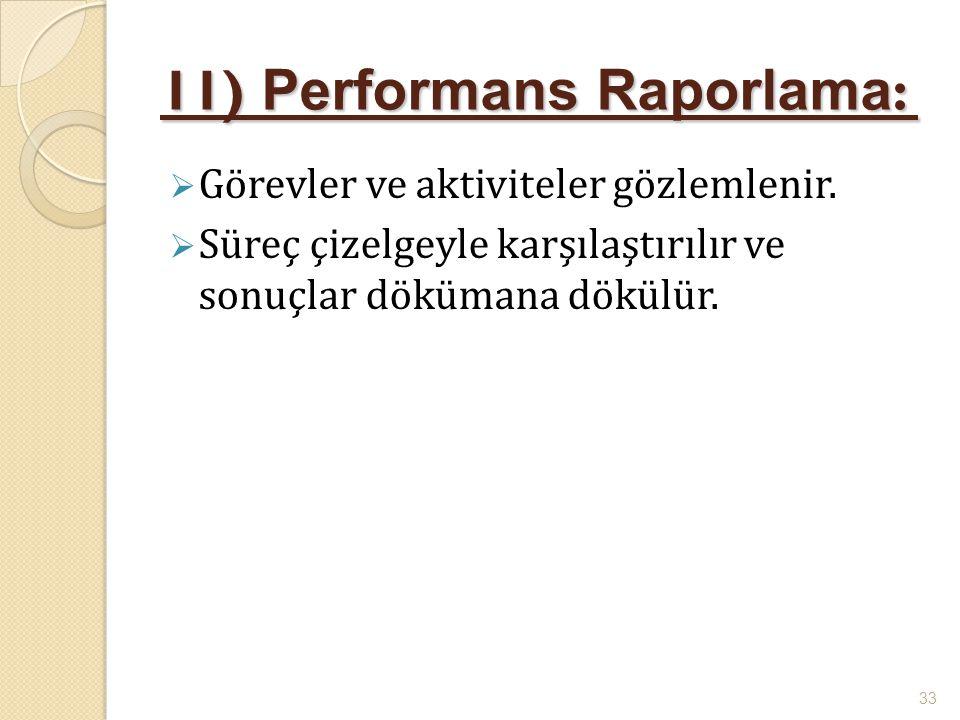 11) Performans Raporlama : 11) Performans Raporlama :  Görevler ve aktiviteler gözlemlenir.  Süreç çizelgeyle karşılaştırılır ve sonuçlar dökümana d