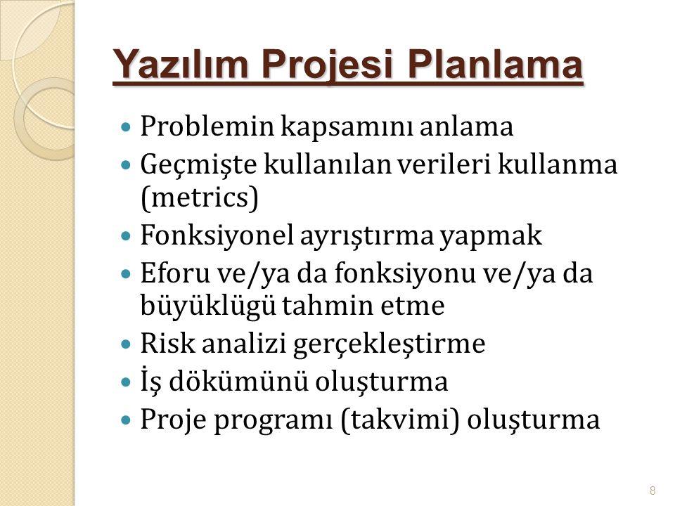 Yazılım Projesi Planlama  Problemin kapsamını anlama  Geçmişte kullanılan verileri kullanma (metrics)  Fonksiyonel ayrıştırma yapmak  Eforu ve/ya