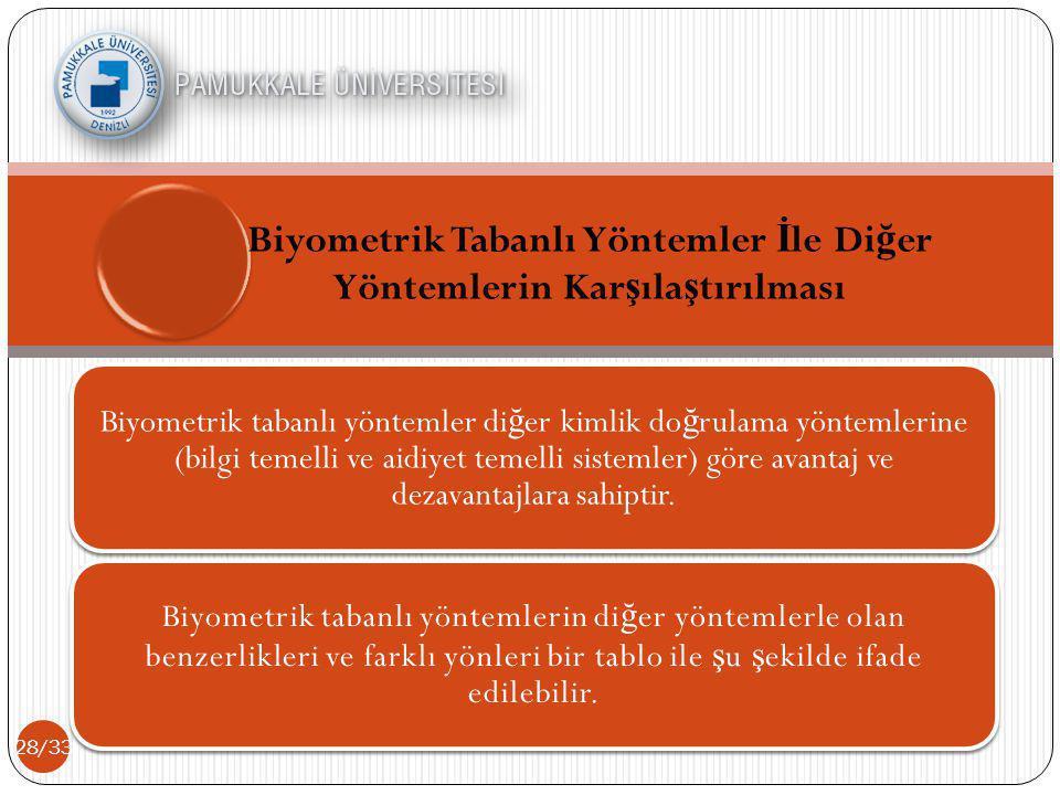 28/33 Biyometrik tabanlı yöntemler di ğ er kimlik do ğ rulama yöntemlerine (bilgi temelli ve aidiyet temelli sistemler) göre avantaj ve dezavantajlara sahiptir.