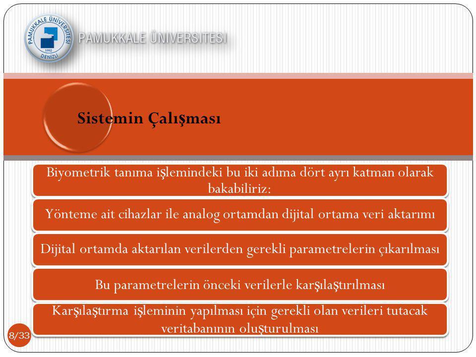 19/33 Fiziksel Biyometrik Sistemler İ ris Tanıma