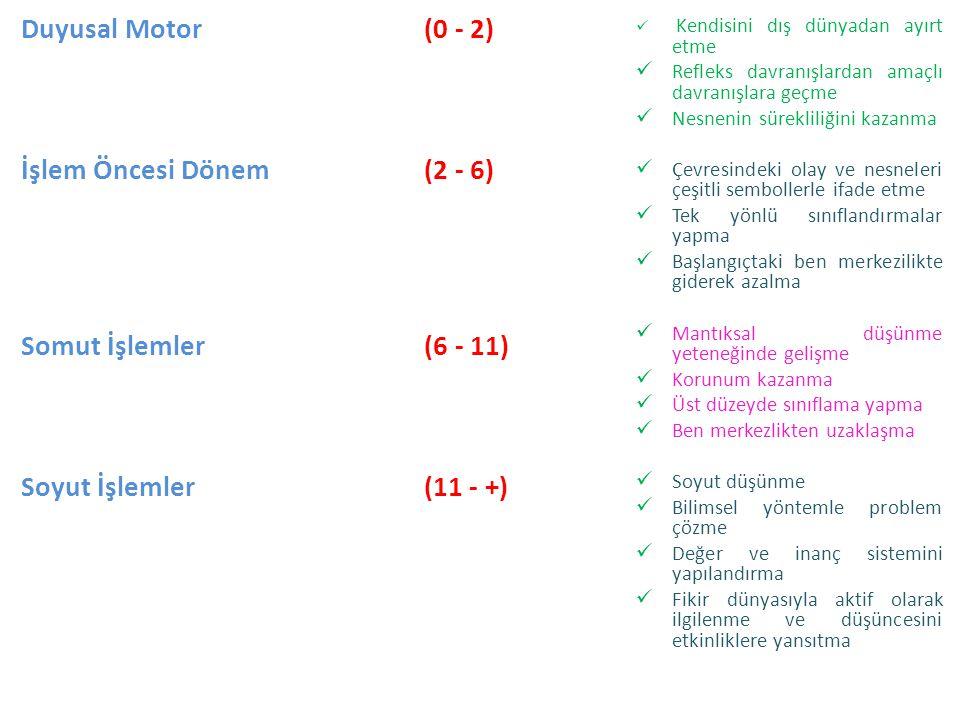 Duyusal Motor İşlem Öncesi Dönem Somut İşlemler Soyut İşlemler (0 - 2) (2 - 6) (6 - 11) (11 - +)  Kendisini dış dünyadan ayırt etme  Refleks davranı