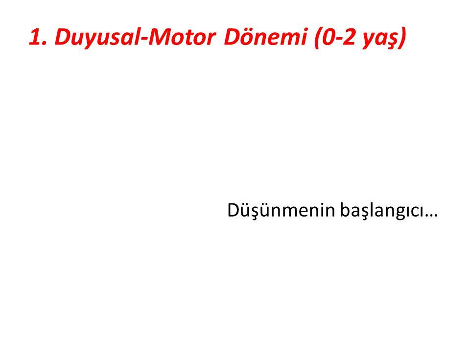 1. Duyusal-Motor Dönemi (0-2 yaş) Düşünmenin başlangıcı…