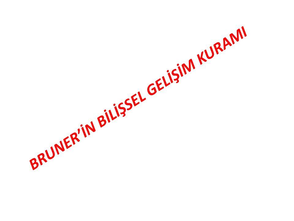 BRUNER'İN BİLİŞSEL GELİŞİM KURAMI
