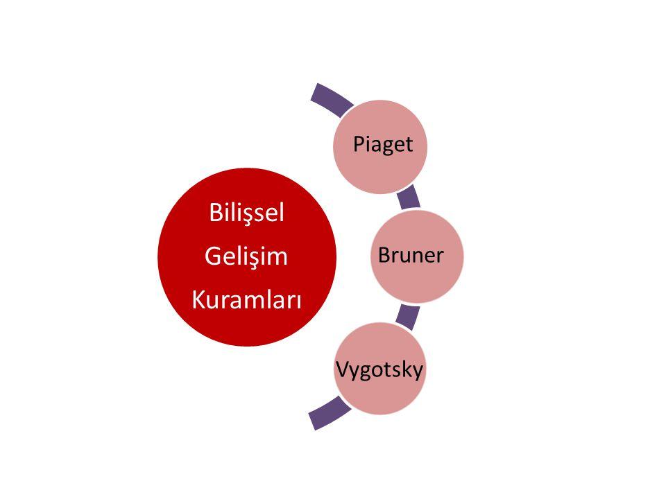 Bilişsel Gelişim Kuramları Piaget Bruner Vygotsky