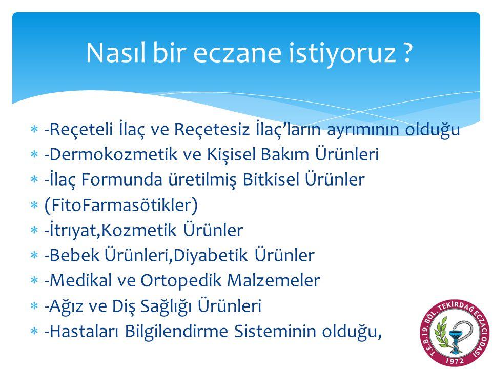  -Reçeteli İlaç ve Reçetesiz İlaç'ların ayrımının olduğu  -Dermokozmetik ve Kişisel Bakım Ürünleri  -İlaç Formunda üretilmiş Bitkisel Ürünler  (Fi