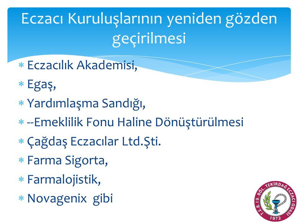  Eczacılık Akademisi,  Egaş,  Yardımlaşma Sandığı,  --Emeklilik Fonu Haline Dönüştürülmesi  Çağdaş Eczacılar Ltd.Şti.  Farma Sigorta,  Farmaloj