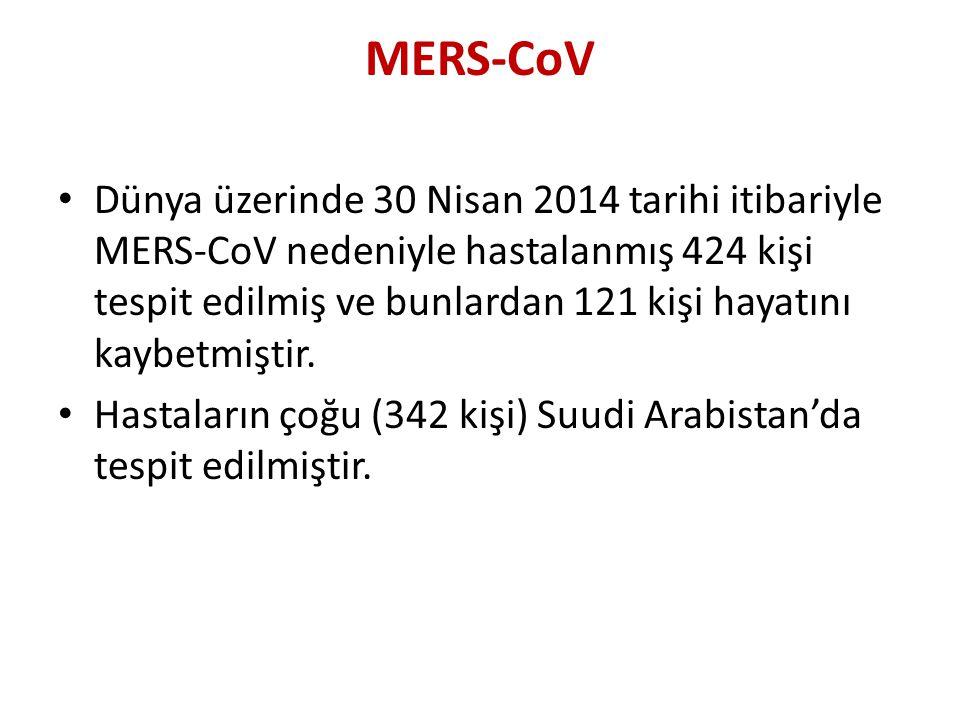 MERS-CoV • Dünya üzerinde 30 Nisan 2014 tarihi itibariyle MERS-CoV nedeniyle hastalanmış 424 kişi tespit edilmiş ve bunlardan 121 kişi hayatını kaybet